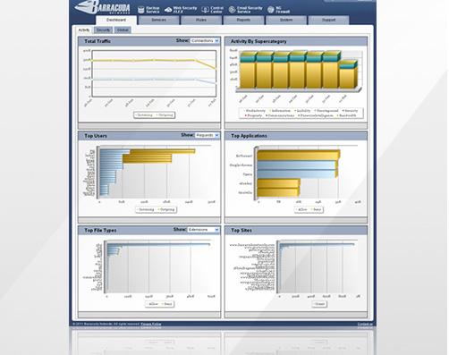 BWUI100a-w1 - Barracuda Web Security Flex 1 Month Service %C Users